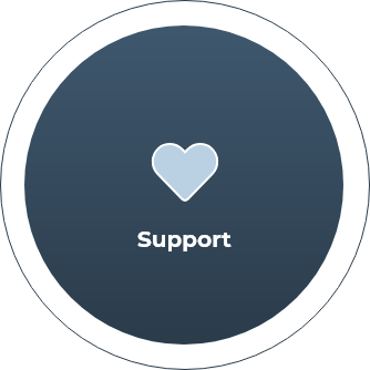 In Code Seed we provide support every step of the way.